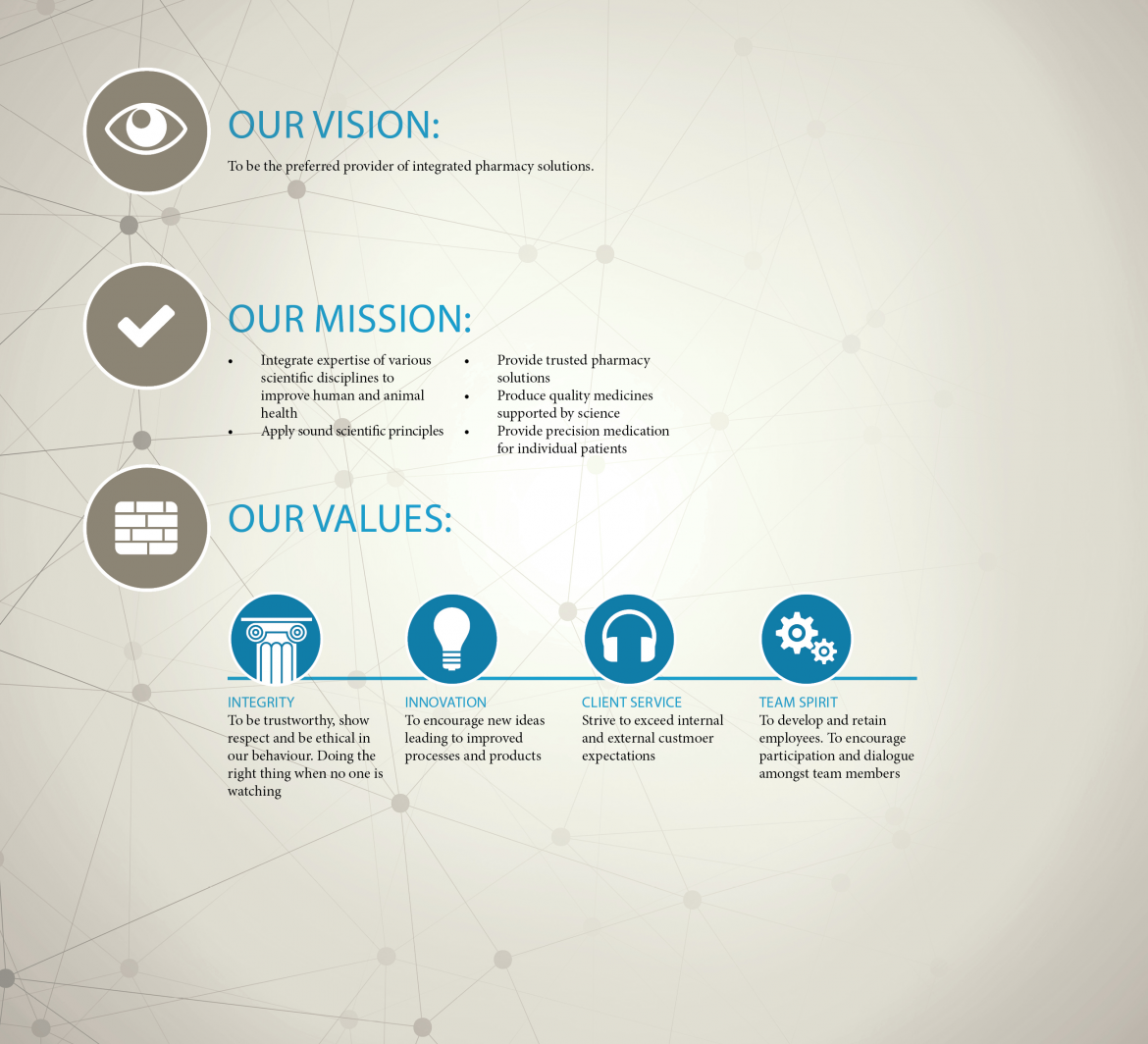 OUR VISION To be the preferred provider of integrated pharmacy solutions. OUR MISSION: Integrate expertise of various scientific disciplines to improve human and animal health • Apply sound scientific principles • Provide trusted pharmacy solutions • Produce quality medicines supported by science • Provide precision medication for individual patients OUR VALUES: INTEGRITY To be trustworthy, show respect and be ethical in our behaviour, conforming our words with our actions INNOVATION To encourage new concepts leading to alternative processes and products CLIENT SERVICE To provide both a professional internal and external customer service of quality TEAM SPIRIT To develop and retain employees; and to encourage participation and dialogue amongst team members